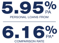 Hume-Bank_Rate-Personal-Loans-2020-1.png